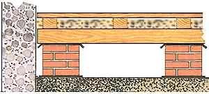 Утепленный пол деревянный