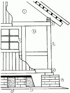 Конструкция террасы