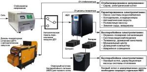 Схема электропитания при ЭБП